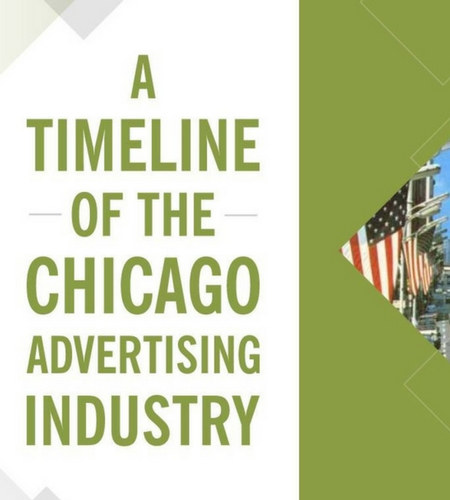 A Timeline of Chicago Advertising